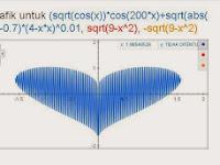 Membuat Grafik Cinta Dengan Matematika