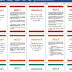 RPMS Portfolio T-I to T-III (Editable in Word Format)