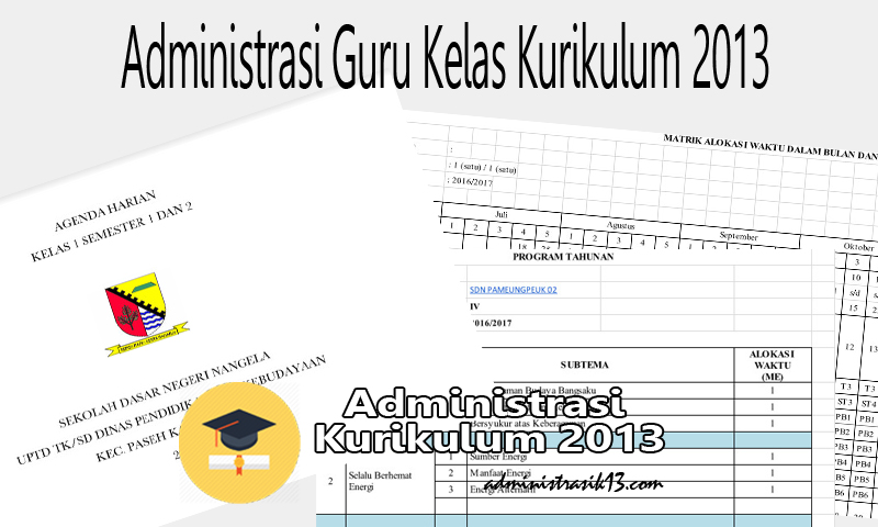 Download Administrasi Guru Kelas 1 SD Kurikulum 2013