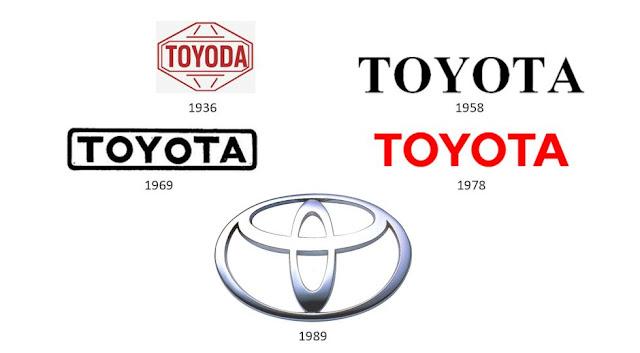 Evolución logo de Toyota