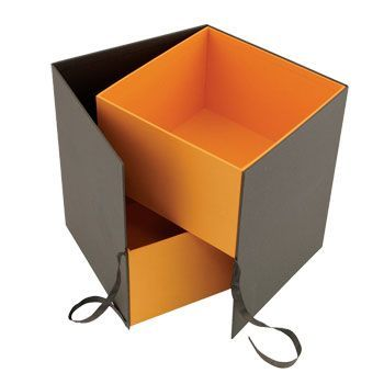 Inner Design of a Box