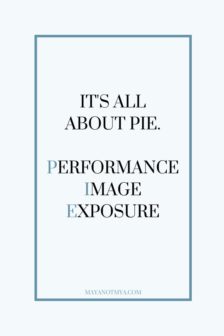 P I E - PERFORMANCE. IMAGE. EXPOSURE.