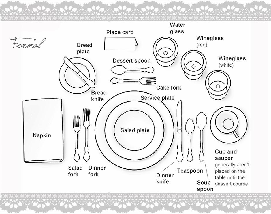 Unoconlamusica etiqueta de mesa y cubiertos protocolo for Tipos de platos