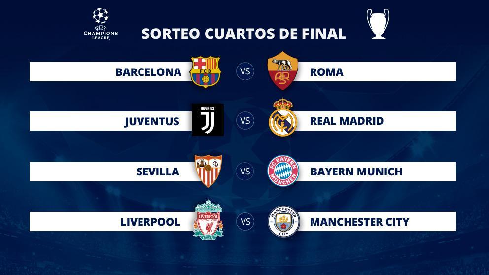 Calendario de la Champions League Cuartos de final UEFA 2018. Juegos de los Cuartos de Final Champions League UEFA 2018.