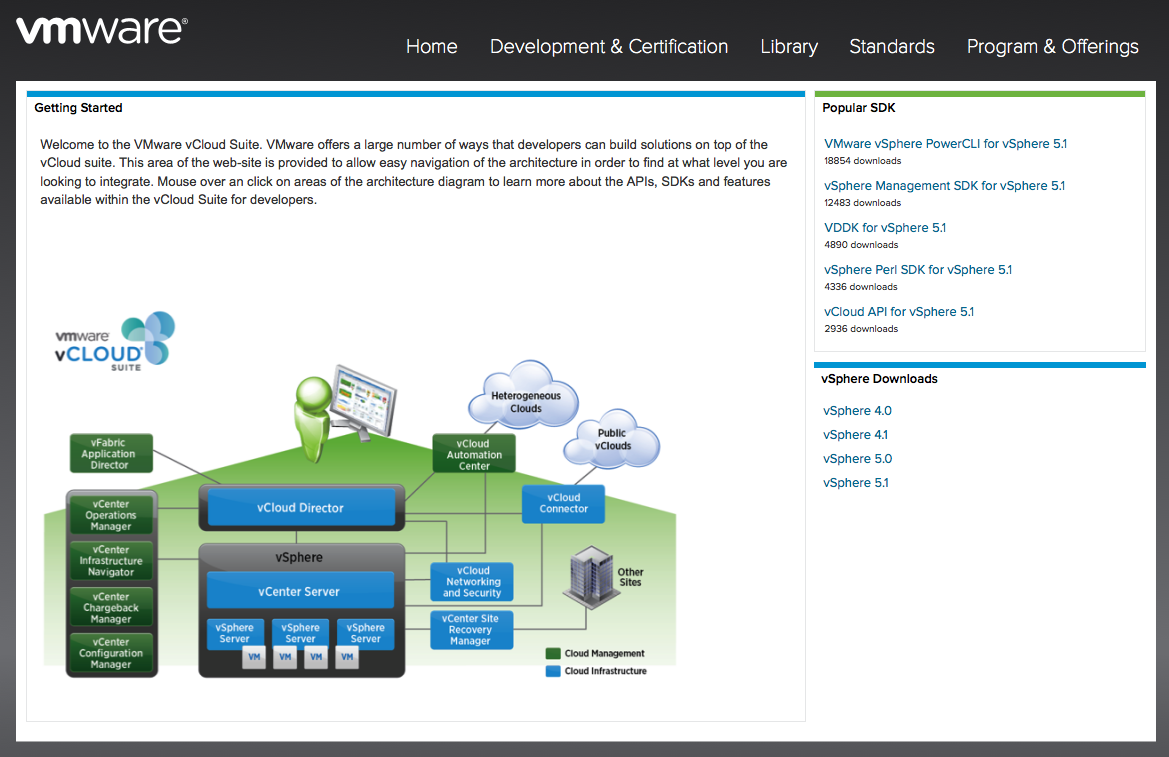 Check out the new and improved VMware Developer Center!
