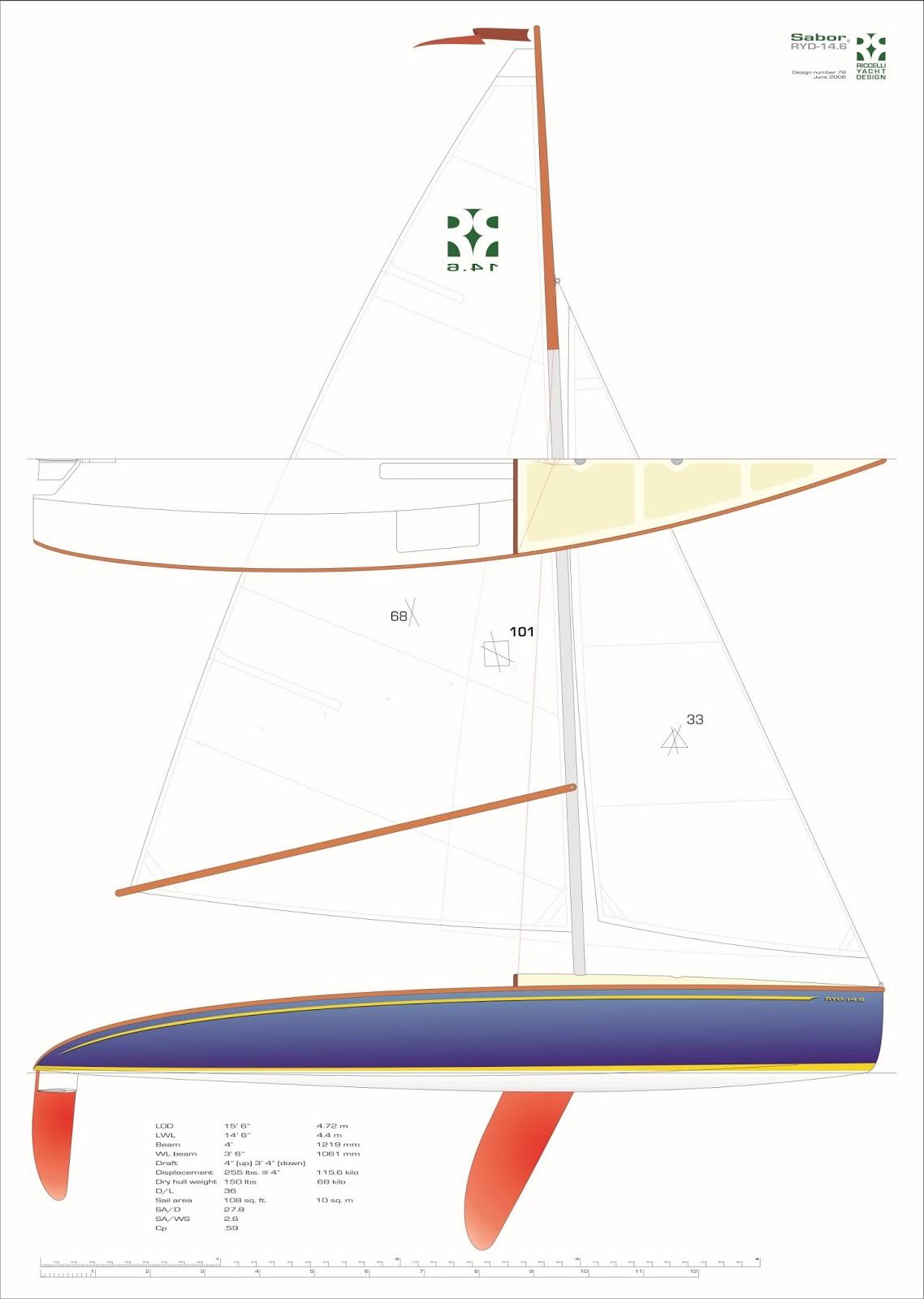 paryachts sailboats