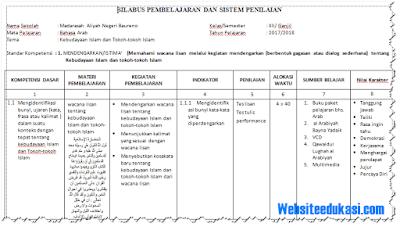 Silabus Bahasa Arab Kelas 12 Kurikulum 2013 Revisi 2018