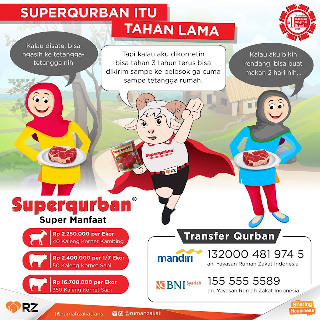 Superqurban Super Manfaat