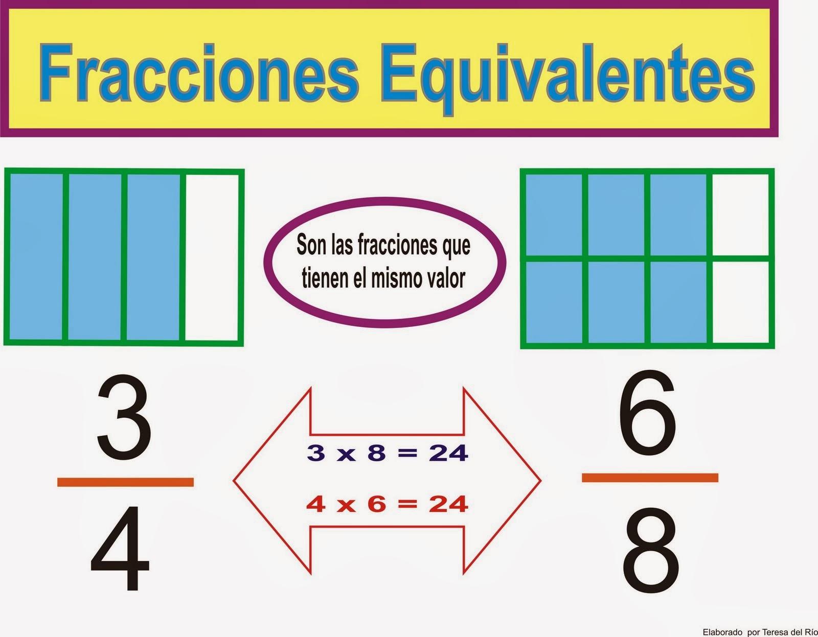 Vivan Las Matematicas Como Identificar Fracciones Equivalentes