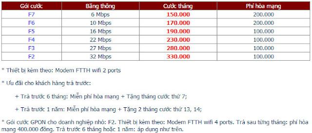 Lắp Mạng Internet FPT Phường Thắng Tam 1