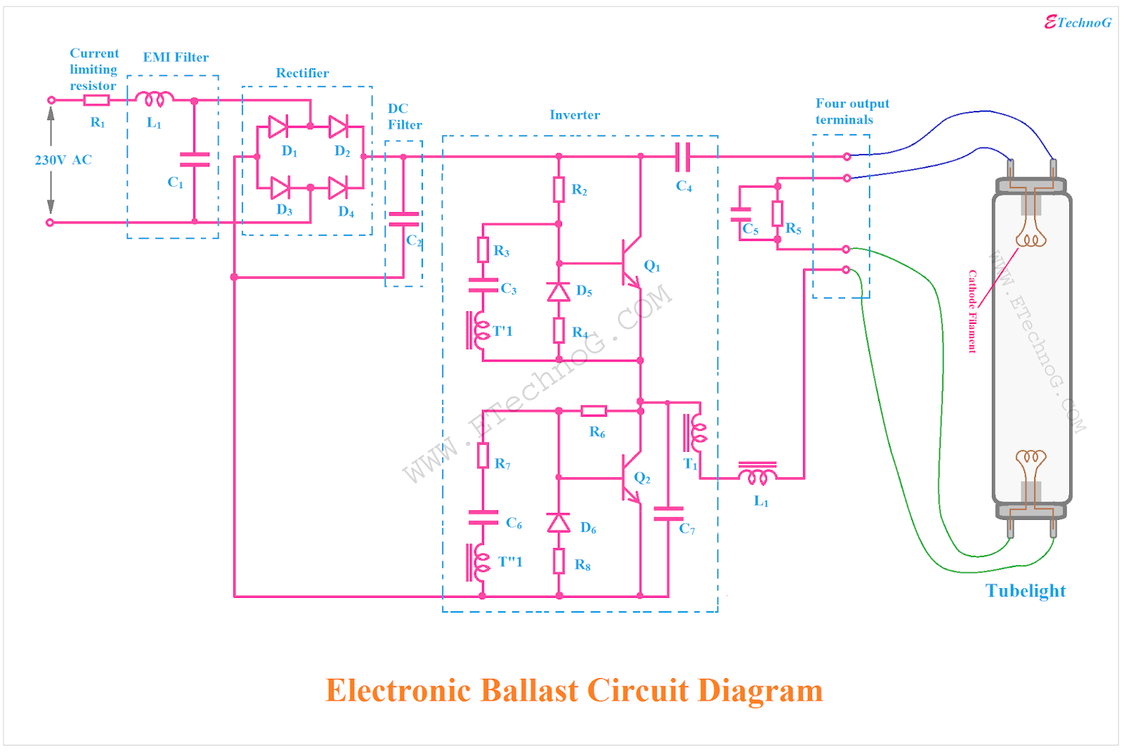 explained electronic ballast circuit diagram and working etechnog electronic ballast circuit diagram on electronic choke circuit diagram [ 1600 x 1076 Pixel ]