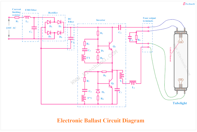 Electronic Ballast Circuit Diagram, Circuit Diagram of Electronic Ballast