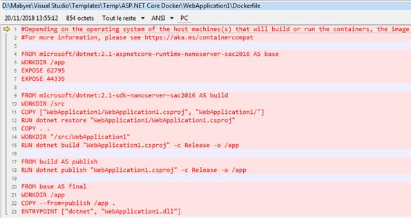 ASP.NET Core Activer Docker - Dockerfile