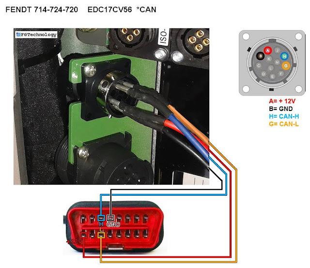 EDC17CV56