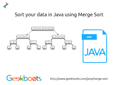 https://www.geekboots.com/java/merge-sort