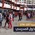 وزارة التربية الوطنية تحدد موعد الدخول المدرسي 2016-2017