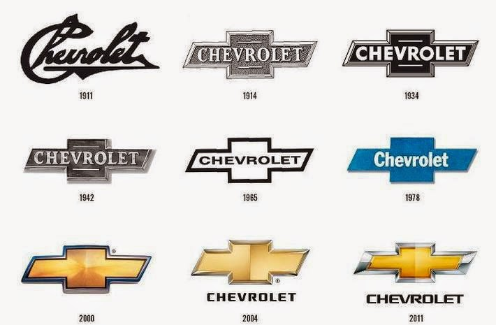 chevy logo wallpaper hd2 - photo #22