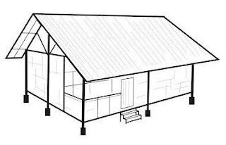 macam-macam rumah adat sunda tradisional