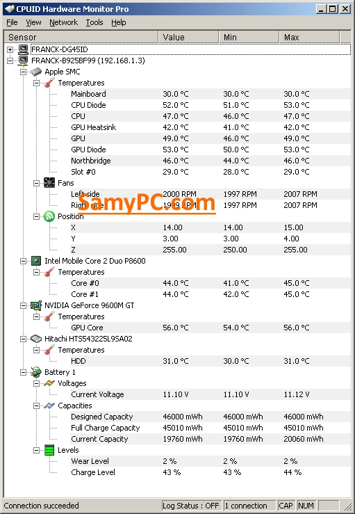 CPUID HWMonitor Pro Free Download Full Latest Version