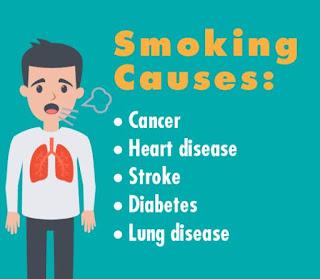 तंबाकू और धूम्रपान का उपयोग करने का अभिशाप। Curse Of Using Tobacco And Smoking| Josforup