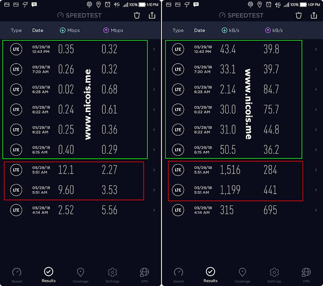 Hasil Speedtest Smartfren Super 4G Unlimited Bulanan 60 Ribu