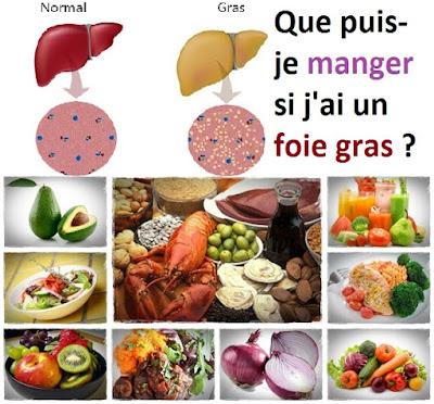 Que puis-je manger si j'ai un foie gras?