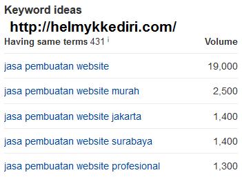 keyword yang saya kumpulkan