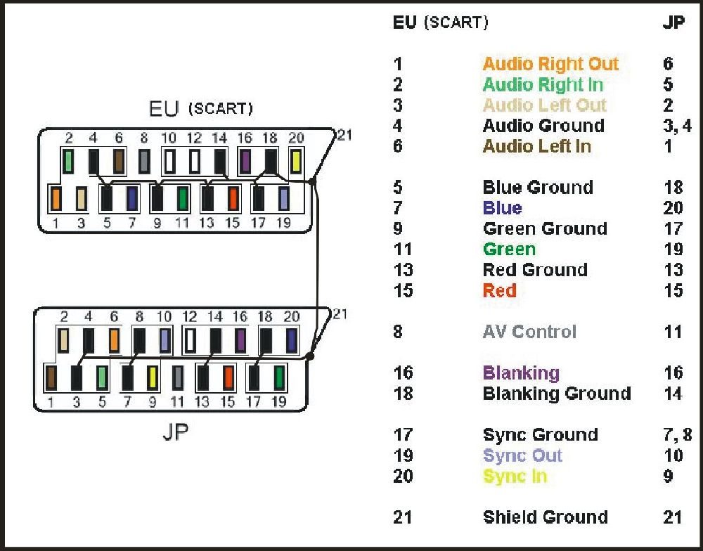 solderless wiring diagram with Scart To Jp21 Adapter Solderless Diy on Guitar Wiring Circuit Diagram besides Scart To Jp21 Adapter Solderless Diy additionally Motorswitchled besides Breadboard And Program An Esp 01 Circuit With The Arduino Ide additionally 935146.