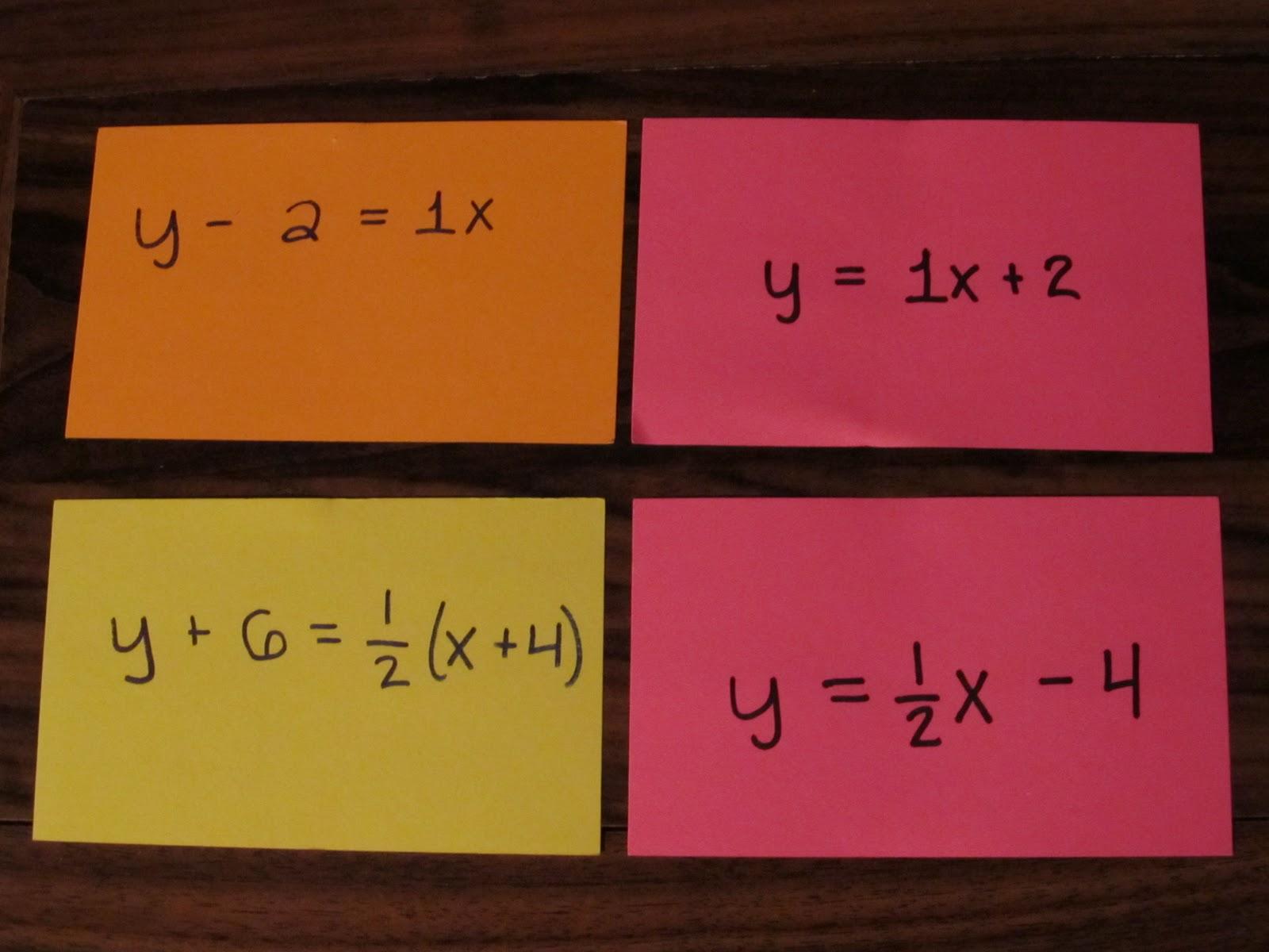 Formula For Point Slope Intercept Form