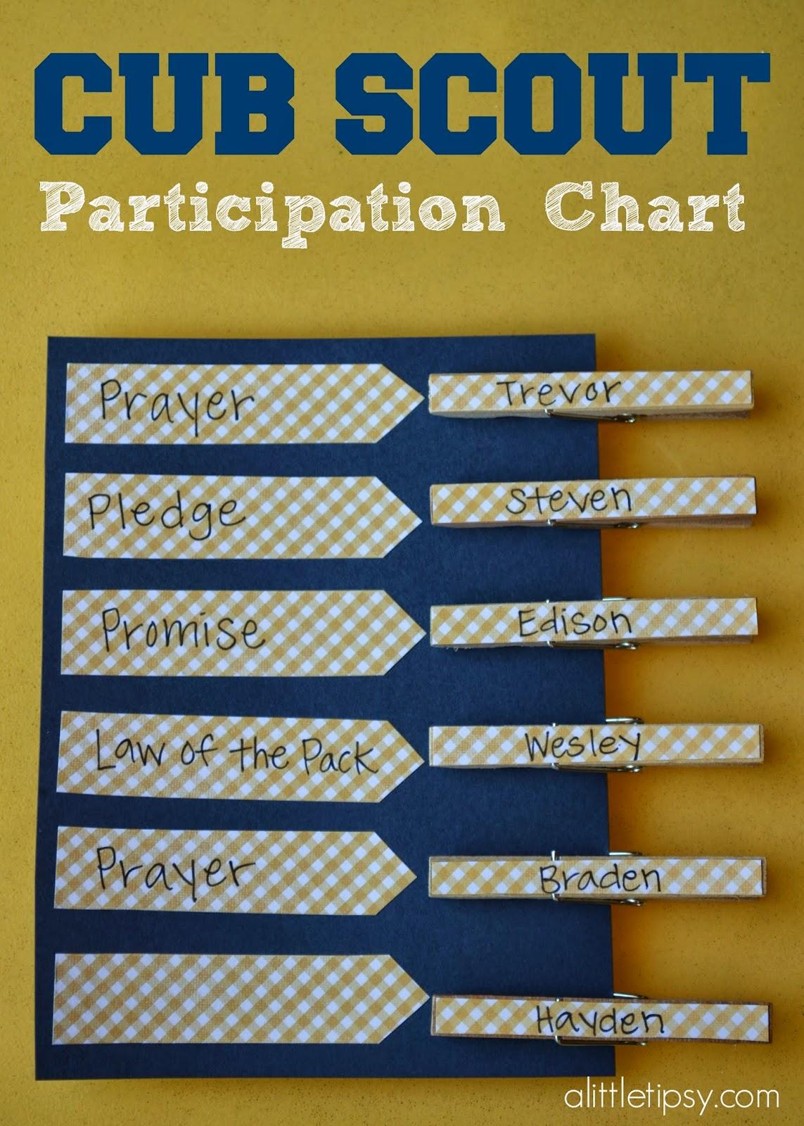 Cub Scout Participation Chart