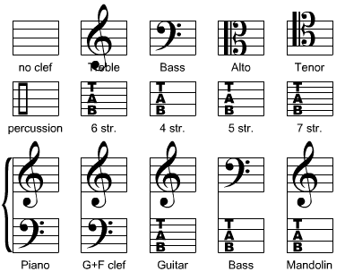 Blank Sheet Music Allows You To Create Your Own Before Printing Can Select The Key Signature Time Number Of Staves