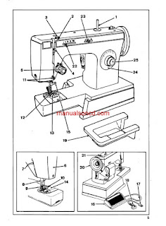 Sears Kenmore Sewing Machine Threading Instructions