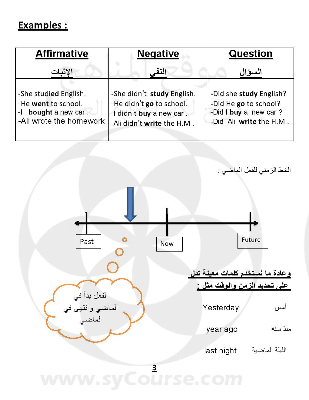 الصف الرابع, الفصل الثاني, لغة انكليزية, قواعد الوحدة