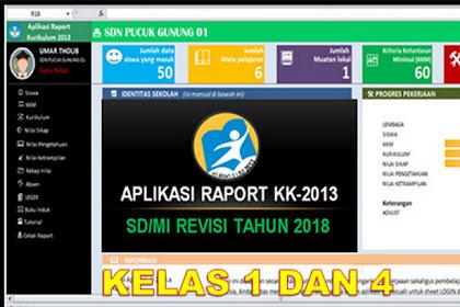 Aplikasi Raport K13 SD Semester 1 Kelas 1 dan 4 T.P 2018/2019
