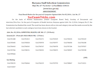 HSSC Computer Health Service Final Result 2017 Declared now