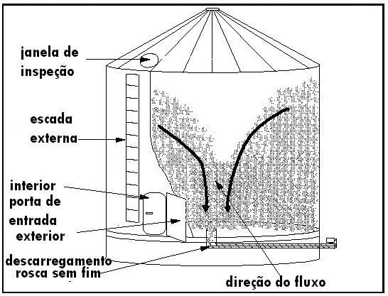 Guia Dos Significados: Imagens: Velório Do Marcelo Rezende