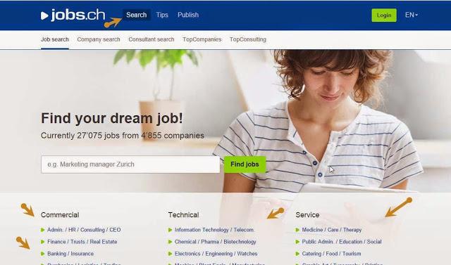 موقع يبين كيفية الهجرة إلى سويسرا ( Suisse ) و العمل فيها في مختلف المجالات