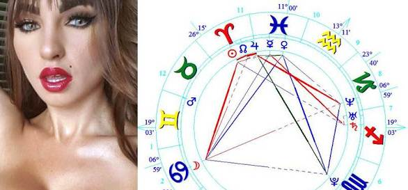 Iryna Ivanova birth chart zodiac horoscope forecast