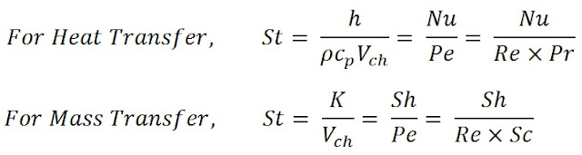 Stanton Number, Symbol, Formula, Importance, Significance, Dimensionless Numbers