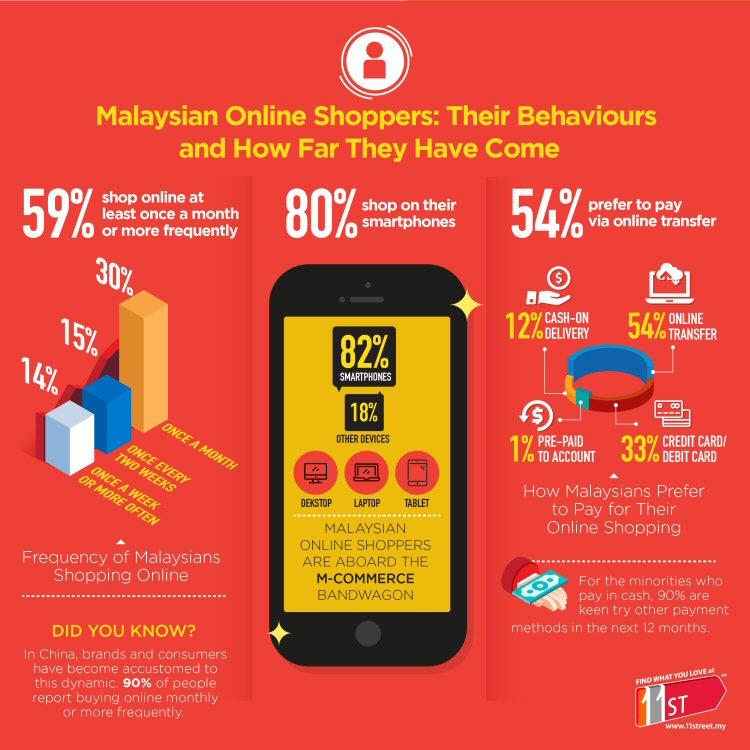11street-online-shopping-infographic-3.jpg