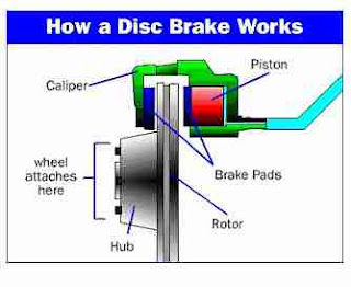 Seminar report on disc brake