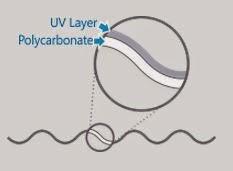 Tôn polycarbonate SolarTuff với màng UV được đùn ép trực tiếp lên tấm