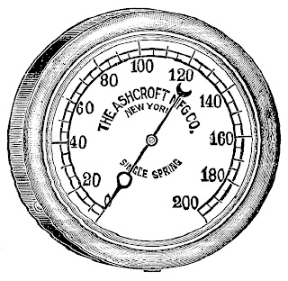 vintage device illustration pressure gauge digital clipart image