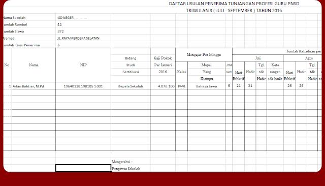 Aplikasi Format Nominatif Usulan Pembayaran TPG Triwulan PNS
