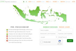 Pencinta Sepak Bola wajib menggunakan Sosial Media asal Indonesia ini! Soccerio.net