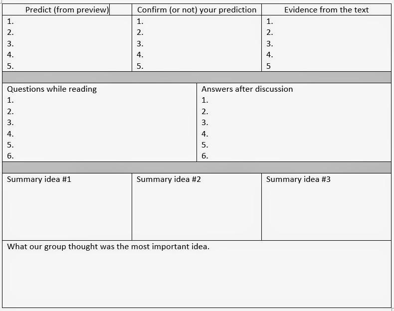 Reciprocal Teaching Worksheet - Free worksheets library ...