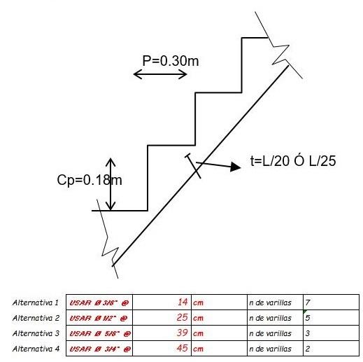 Plantilla excel para el dise o de escalera de concreto for Calculo escalera metalica