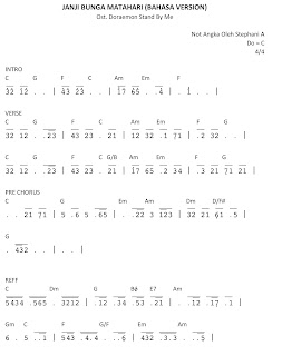 music sheet himawari no yakusoku