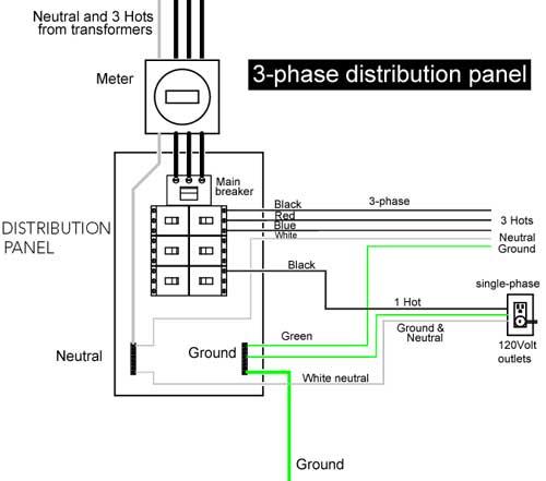 3 phase distribution panel elec eng world. Black Bedroom Furniture Sets. Home Design Ideas