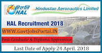 Hindustan Aeronautics Limited Recruitment 2018– 240 Graduate & Diploma Apprentice
